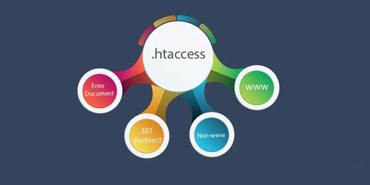 .htaccess файл зачем